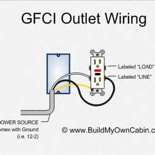 gfci wiring diagram feed through method electrical gfci outlet wiring diagram stuffelectricity
