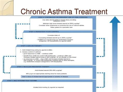 asthma care plan template asthma care plan template outletsonline info