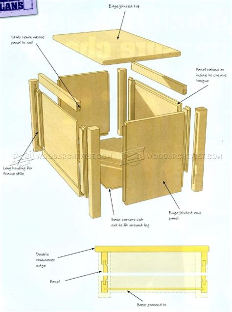 treasure chest woodworking plans treasure chest plans woodarchivist