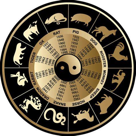 signo chino 2016 hor 243 scopo chino 2016 las predicciones signo por signo fmdos