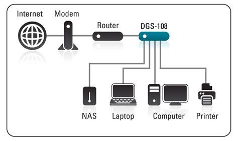 Dlink Dgs 108 Switch Gigabit 8 Port Casing Metal d link 8 port gigabit unmanaged metal desktop