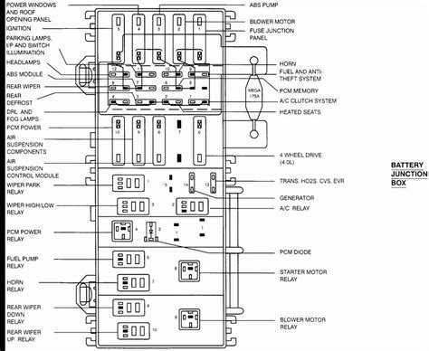 1993 ford ranger owners manual fuse box diagram wiring