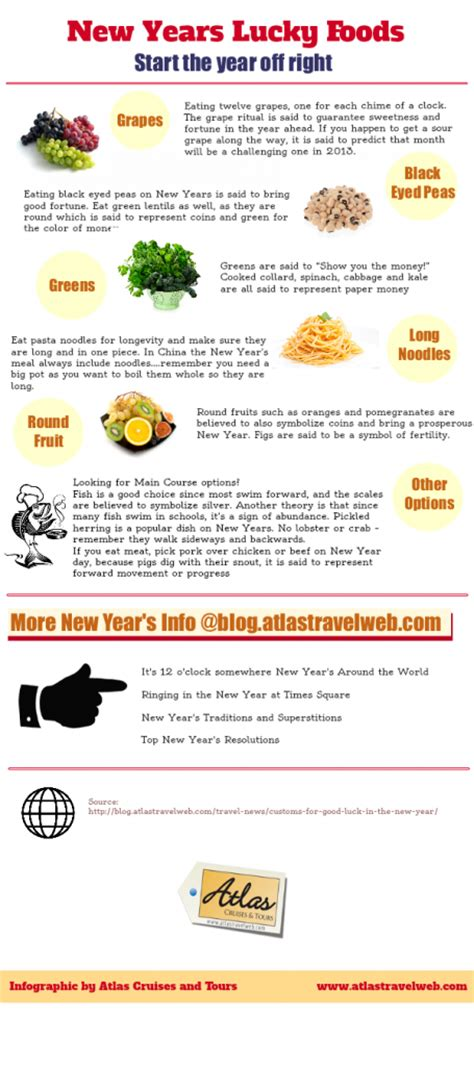 new year menu ideas 2014 new years lucky foods 2014 travel