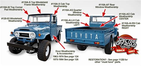 toyota company number page 110 land cruiser roof cab 45 series