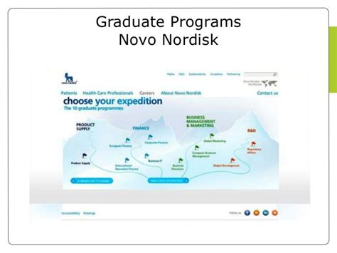 Novo Nordisk Mba Internship by Lifescience Opportunities In Denmark