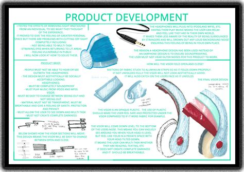 Product Developer by Product Development Sheet Lj Design
