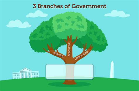 Section Quiz 3 2 Three Branches Of Government quiz