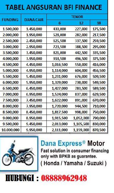 Terima Gadai terima gadai bpkb motor mobil dan jual motor mobil all brand tabel angsuran