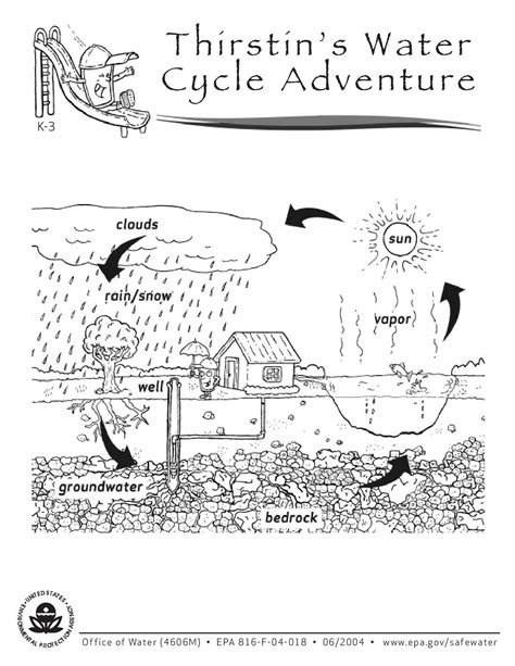 Water Cycle Coloring Page Pdf | water cycle for kids coloring page coloring home