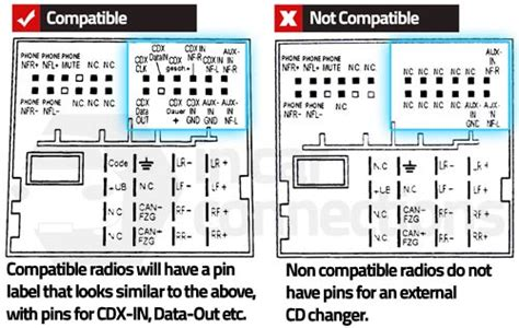 ipod wiring diagram wiring diagram with description
