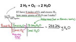 ch 12 stoichiometry mr murry