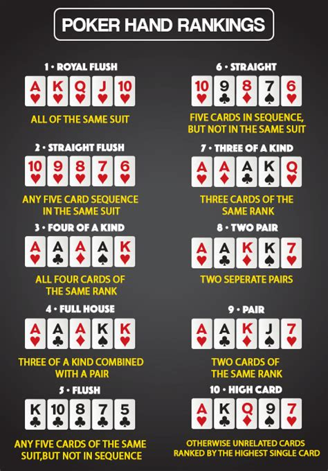 poker card sequence  win