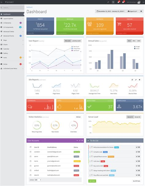 best admin panel template 15 best responsive admin panel templates