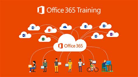 Office 365 Certification Adoption And Resources For Office 365 For It