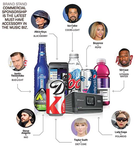 beats celebrity endorsements list celebrity endorsement deals taylor swift pepsi deal