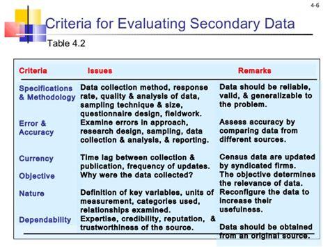 design criteria in big data exploratory research design secondary data