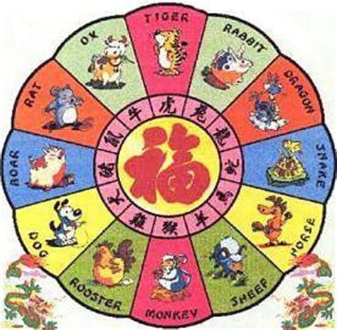 new year animal of 1995 astrology on the web 2004 year of the wood monkey
