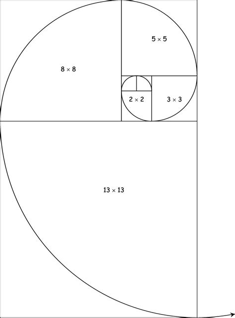 number pattern drawing 1 618 fibonacci spiral spiral and golden ratio