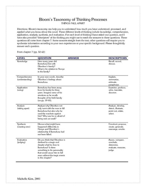 exle of indirect characterization collection of things fall apart worksheet adriaticatoursrl