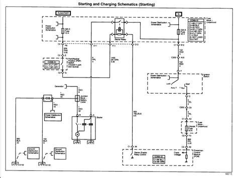wiring diagram 2004 gmc ireleast with 2005 wiring diagram 2005 gmc wiring diagram roc grp org