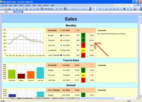 variance analysis excel template calendar template word