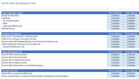 28 uat test script template sharepoint use cases send an