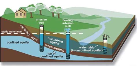 Khaki Geos Helena Ukuran M aquifer di sekitar kita 171 mychoice