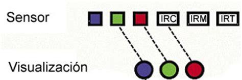 imagenes satelitales falso color generaci 243 n de im 225 genes en falso color