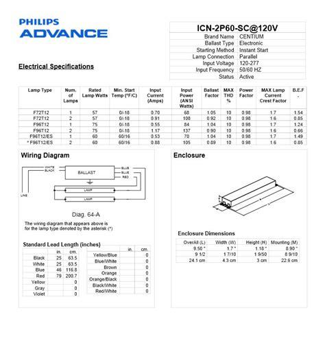 icn 2s110 sc ballast wiring diagram get free image about wiring diagram