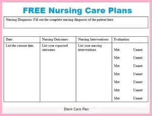 This care plan is listed to give an example of how a nurse lpn or rn
