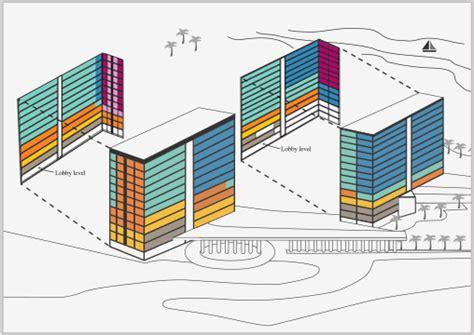Garden Floor Plan by Hale Koa Hotel Amp Resort A Full Review Amp Inside Info