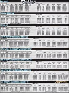 chevy rear end gear ratio chart pictures to pin on