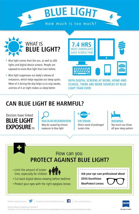 blue light macular degeneration did you that blue light can cause macular