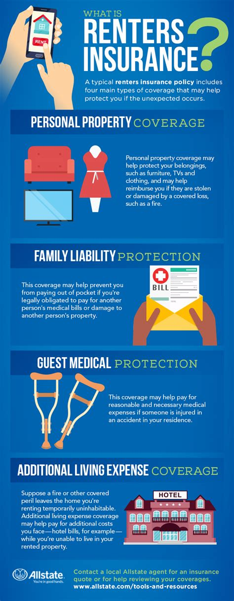 What is Renters Insurance?   Allstate