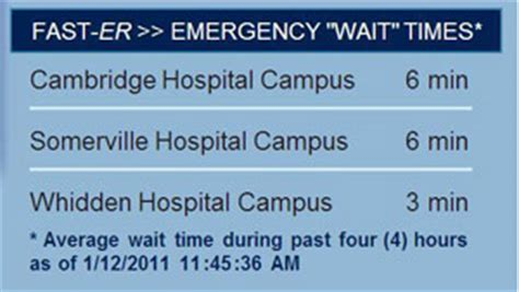 Emergency Room Cost Estimator by Don T Die Waiting In The Er Cnn