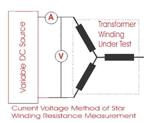 how to measure resistance of a transformer transformer winding resistance measurement electrical4u