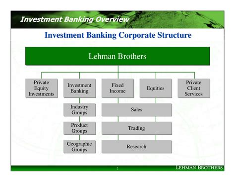 Mba 2 Years Investment Banking by Investment Banking Overview Investment Banking