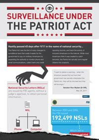 section 215 of the usa patriot act reform the patriot act american civil liberties union