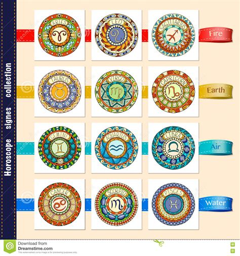 zodiac signs theme set of mandala zodiac signs hand