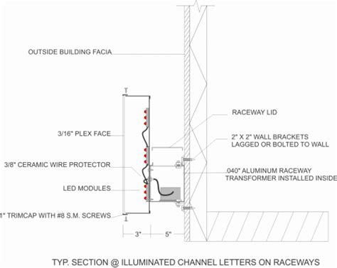 channel lettering sign wiring diagram wiring diagram schemes