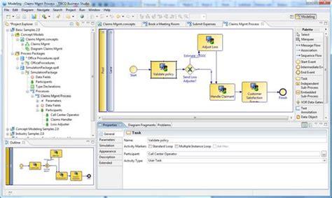 tibco workflow introducci 243 n a tibco business studio adictosaltrabajo