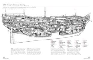 hms victory deck plans image gallery hms victory plans