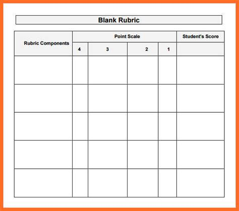 Sponsorship Letter Rubric Blank Jeopardy Template Powerpoint Jeopardy Template