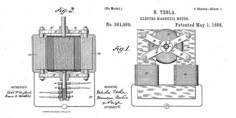 The Complete Patents Of Nikola Tesla Pdf Todas Las Patentes De Nikola Tesla