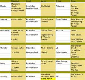 p90x meal plan search results calendar 2015