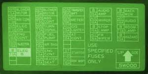 2000 nissan pathfinder se fuse box diagram circuit wiring diagrams
