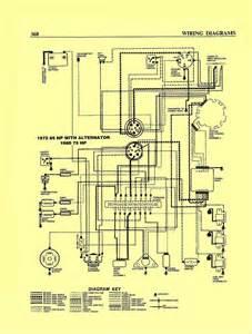 mariner 75 hp wiring diagram mercury wiring diagram wiring diagrams