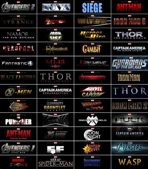 what is the order of the marvel marvel cinematic universe idea wiki
