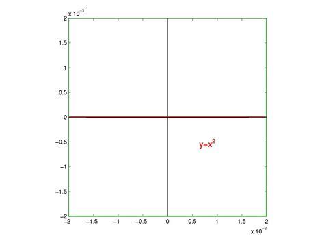 teorema testo qualche appunto di analisi matematica a