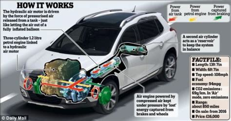 how hybrid cars work car runs on air hybrid peugeot functions without